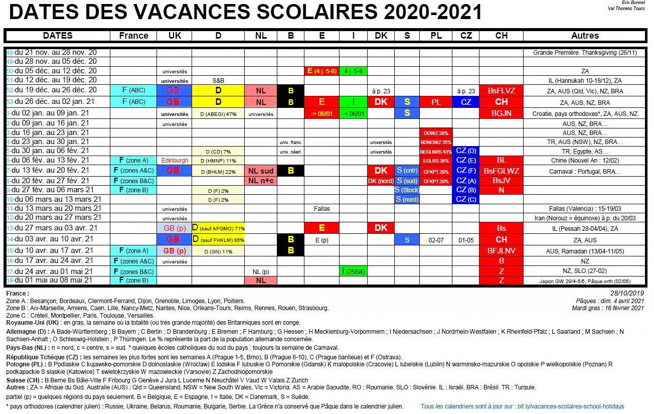 European School Holidays 2020 21, snowHeads ski forum
